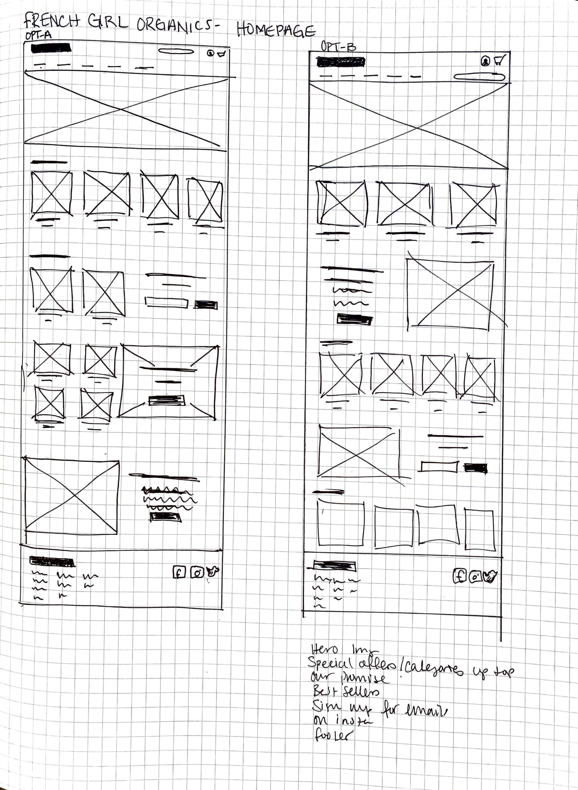 P2-Sketches_Page_1