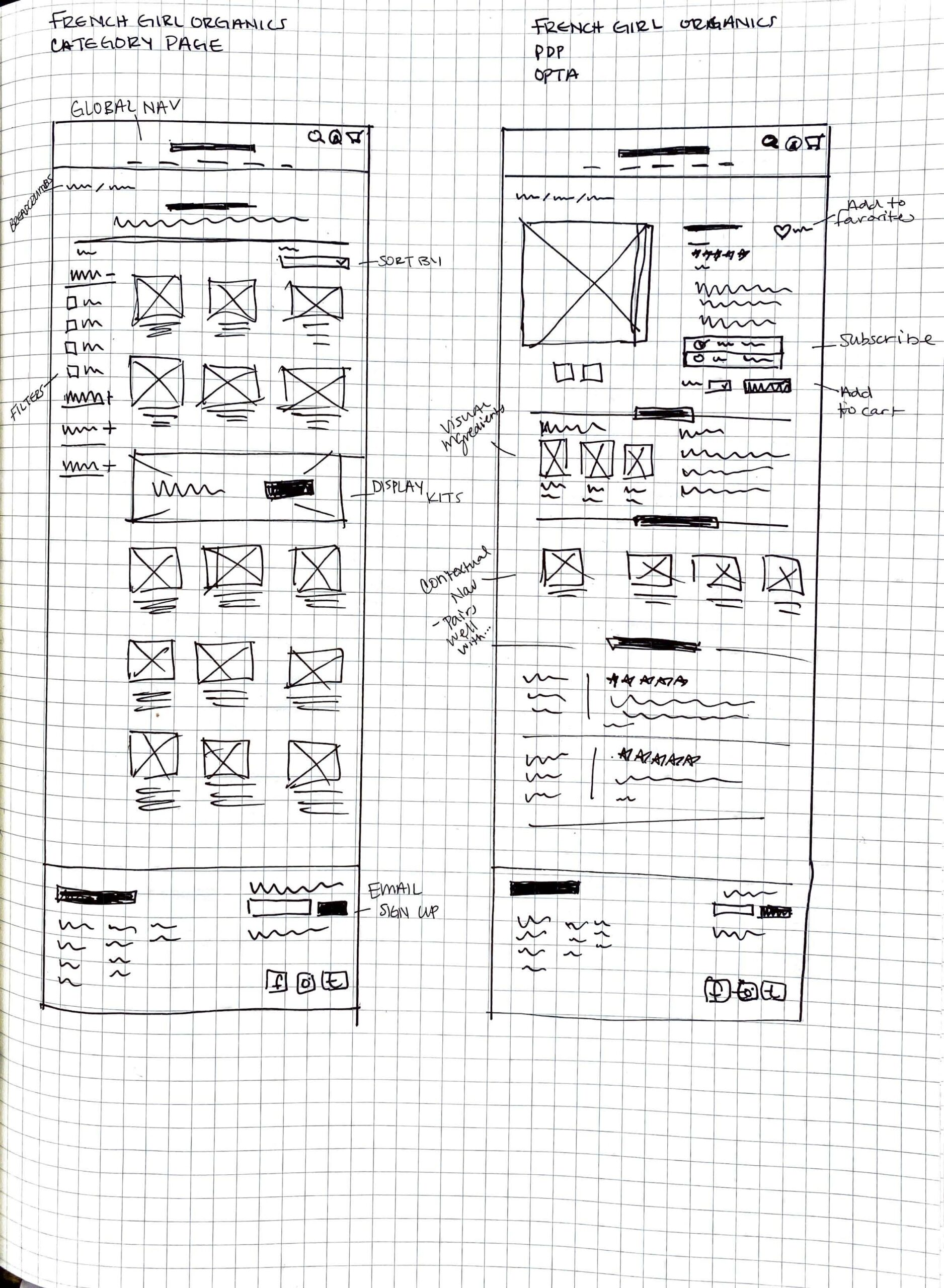 P2-Sketches_Page_3