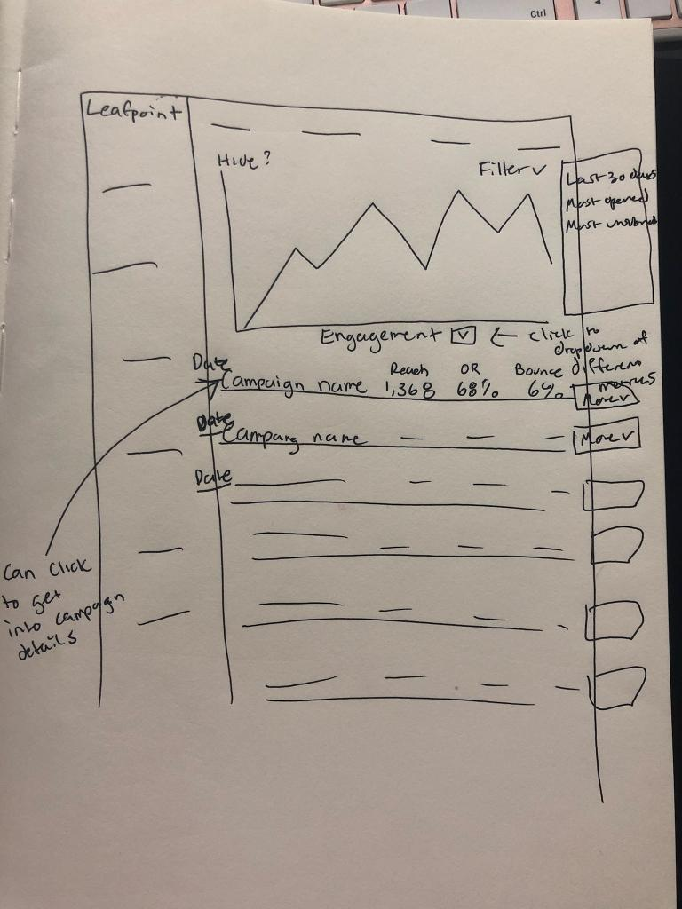 DS-CampaignDashboard9
